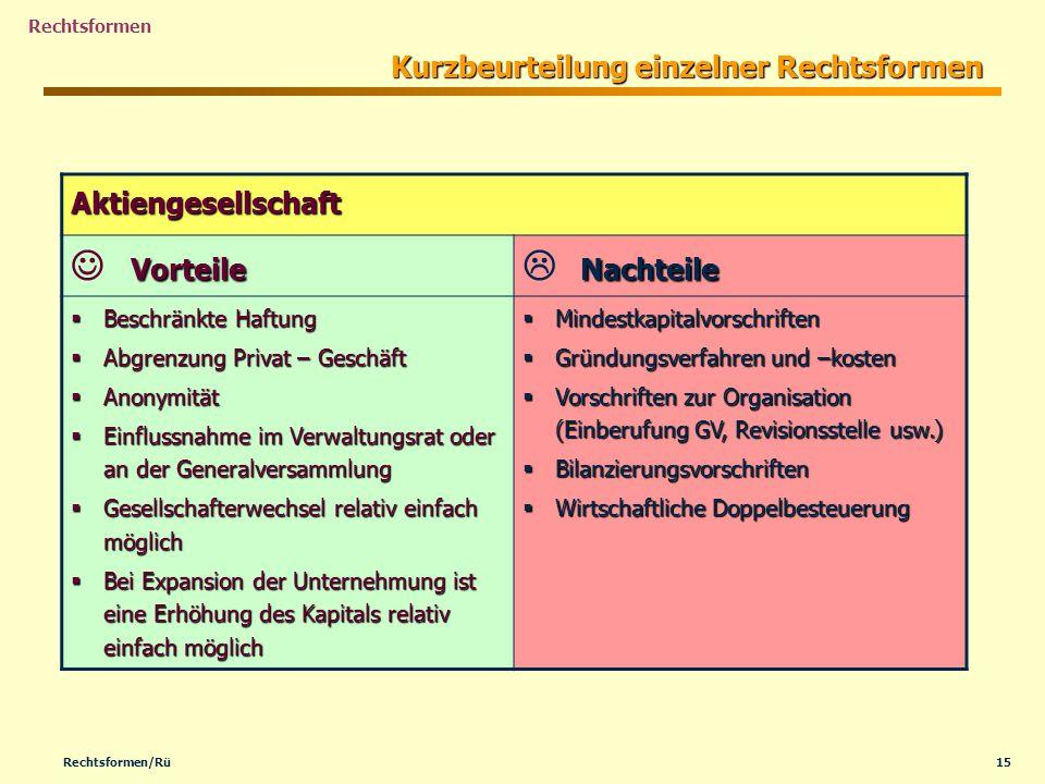 15Rechtsformen/Rü Rechtsformen Kurzbeurteilung einzelner Rechtsformen Aktiengesellschaft Vorteile Nachteile Beschränkte Haftung Beschränkte Haftung Ab