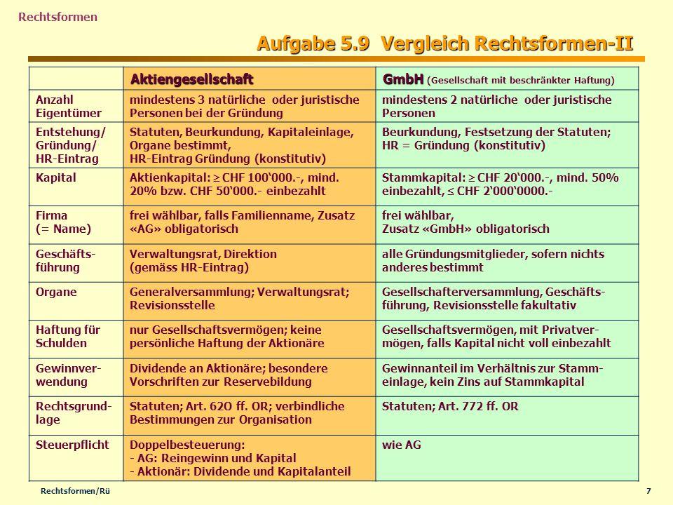 7Rechtsformen/Rü Rechtsformen Aufgabe 5.9 Vergleich Rechtsformen-II Aktiengesellschaft GmbH GmbH (Gesellschaft mit beschränkter Haftung) Anzahl Eigent