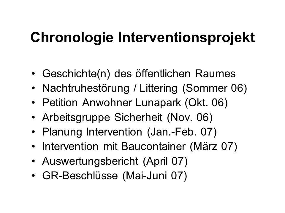 Chronologie Interventionsprojekt Geschichte(n) des öffentlichen Raumes Nachtruhestörung / Littering (Sommer 06) Petition Anwohner Lunapark (Okt. 06) A
