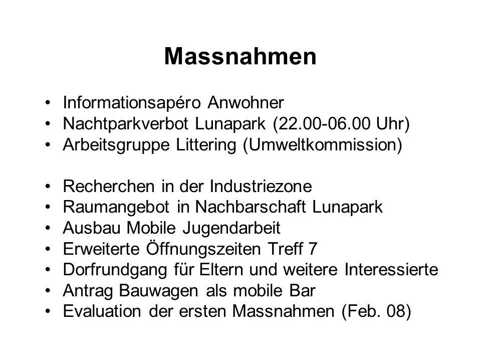 Massnahmen Informationsapéro Anwohner Nachtparkverbot Lunapark (22.00-06.00 Uhr) Arbeitsgruppe Littering (Umweltkommission) Recherchen in der Industri