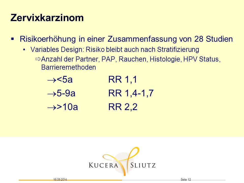 Seite 1216.05.2014 Zervixkarzinom Risikoerhöhung in einer Zusammenfassung von 28 Studien Variables Design: Risiko bleibt auch nach Stratifizierung Anz
