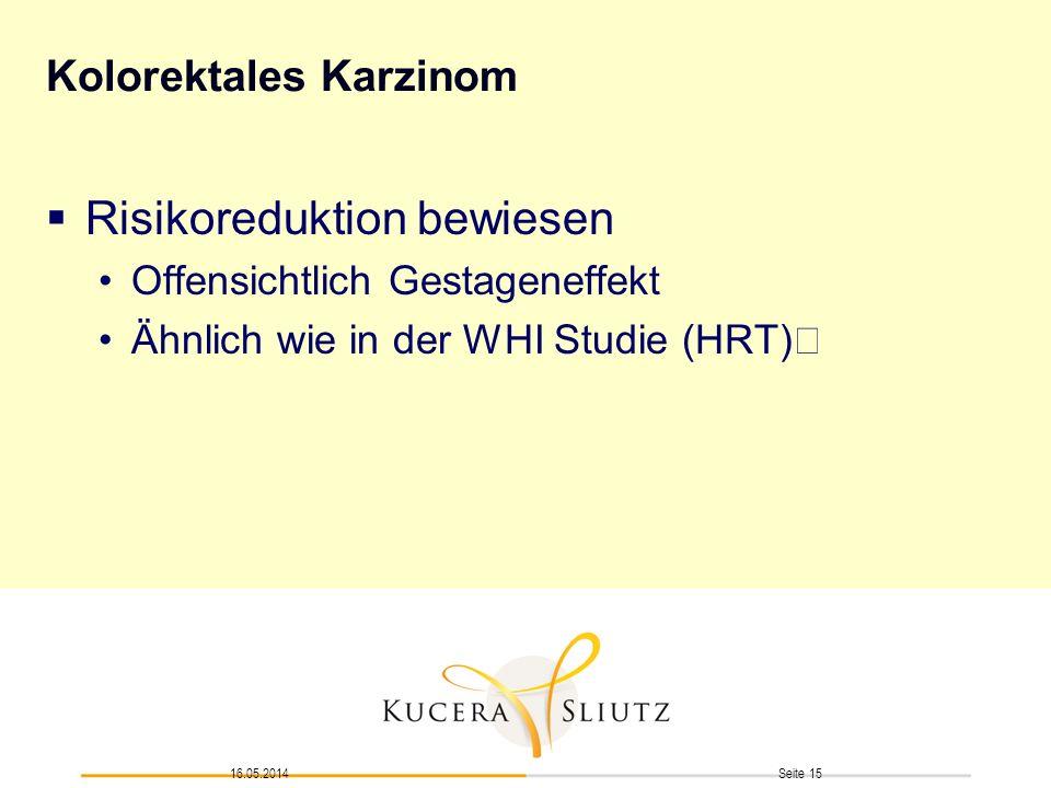 Kolorektales Karzinom Risikoreduktion bewiesen Offensichtlich Gestageneffekt Ähnlich wie in der WHI Studie (HRT) Seite 1516.05.2014