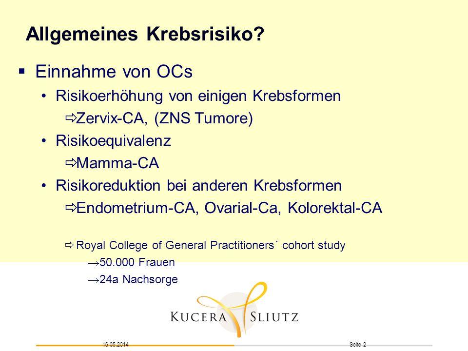 Seite 216.05.2014 Allgemeines Krebsrisiko? Einnahme von OCs Risikoerhöhung von einigen Krebsformen Zervix-CA, (ZNS Tumore) Risikoequivalenz Mamma-CA R