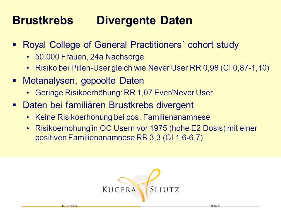 Seite 516.05.2014 Brustkrebs Divergente Daten Royal College of General Practitioners´ cohort study 50.000 Frauen, 24a Nachsorge Risiko bei Pillen-User