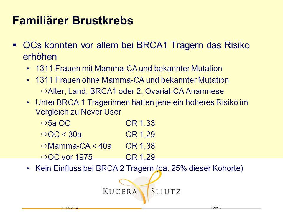 Seite 716.05.2014 Familiärer Brustkrebs OCs könnten vor allem bei BRCA1 Trägern das Risiko erhöhen 1311 Frauen mit Mamma-CA und bekannter Mutation 131