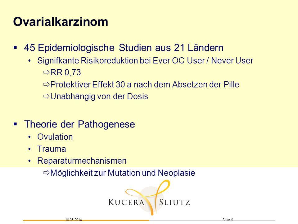 Seite 916.05.2014 Ovarialkarzinom 45 Epidemiologische Studien aus 21 Ländern Signifkante Risikoreduktion bei Ever OC User / Never User RR 0,73 Protekt