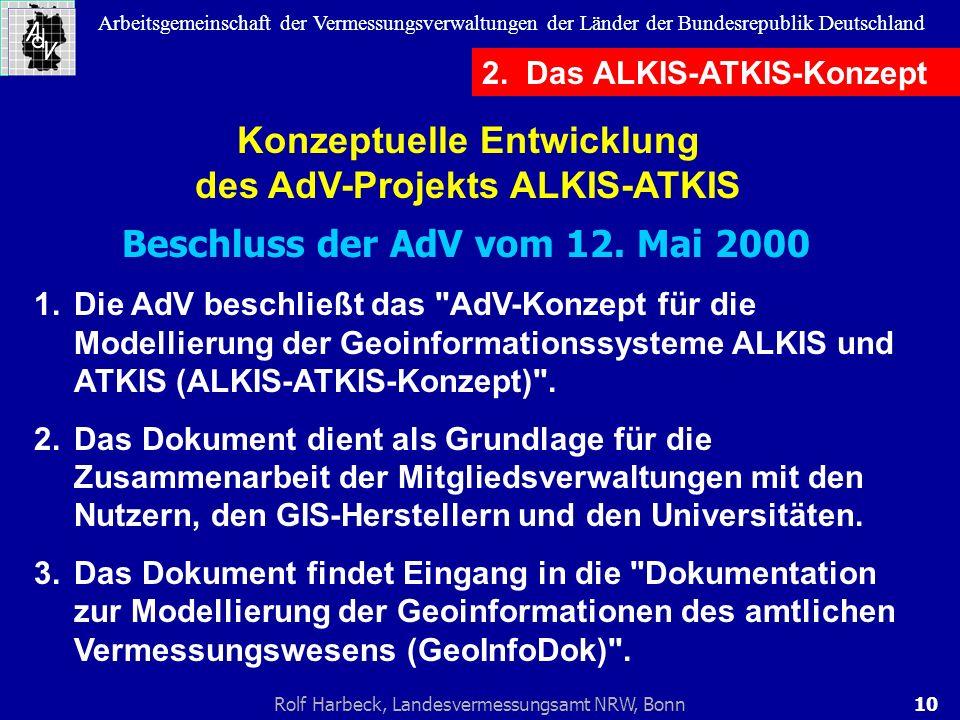 10Rolf Harbeck, Landesvermessungsamt NRW, Bonn Arbeitsgemeinschaft der Vermessungsverwaltungen der Länder der Bundesrepublik Deutschland Beschluss der