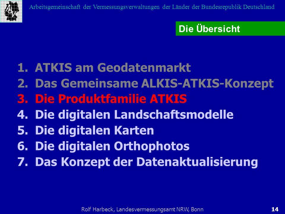 14Rolf Harbeck, Landesvermessungsamt NRW, Bonn Arbeitsgemeinschaft der Vermessungsverwaltungen der Länder der Bundesrepublik Deutschland 1.ATKIS am Ge