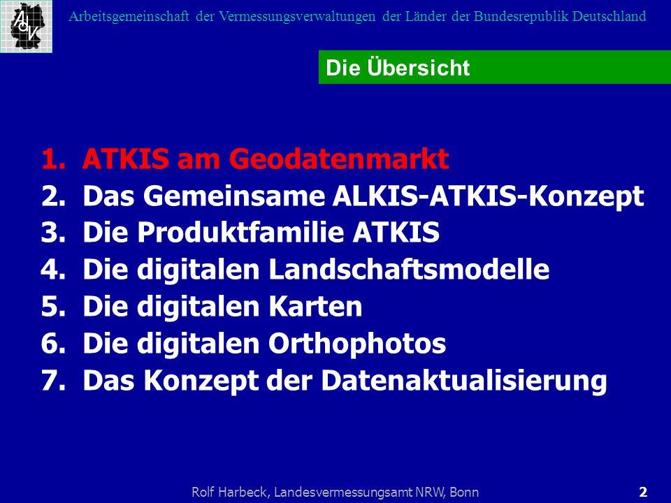 13Rolf Harbeck, Landesvermessungsamt NRW, Bonn Arbeitsgemeinschaft der Vermessungsverwaltungen der Länder der Bundesrepublik Deutschland NAS Präsentations- objekte Kartengeometrie- objekte DLM objektbasiert Basis-DLM lagerichtig Informa- tions- quellen Das ATKIS-Referenzmodell DTK signaturbasiert lagegeneralisiert TK signaturbasiert lagegeneralisiert TIFF Papier Nutzer objektbasierter Daten Nutzer präsentierfähiger Daten Nutzer von Papierkarten ATKIS-OKATKIS-SK regeln, beschreiben erfassen aufbereiten drucken abgeben, verkaufen 2.