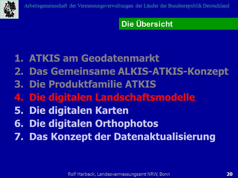 20Rolf Harbeck, Landesvermessungsamt NRW, Bonn Arbeitsgemeinschaft der Vermessungsverwaltungen der Länder der Bundesrepublik Deutschland 1.ATKIS am Ge