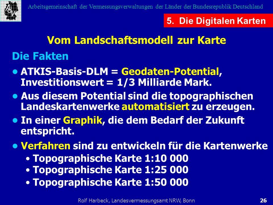 26Rolf Harbeck, Landesvermessungsamt NRW, Bonn Arbeitsgemeinschaft der Vermessungsverwaltungen der Länder der Bundesrepublik Deutschland Vom Landschaf