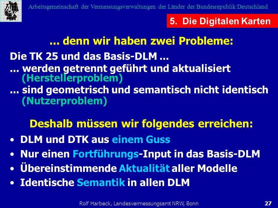 27Rolf Harbeck, Landesvermessungsamt NRW, Bonn Arbeitsgemeinschaft der Vermessungsverwaltungen der Länder der Bundesrepublik Deutschland Die TK 25 und