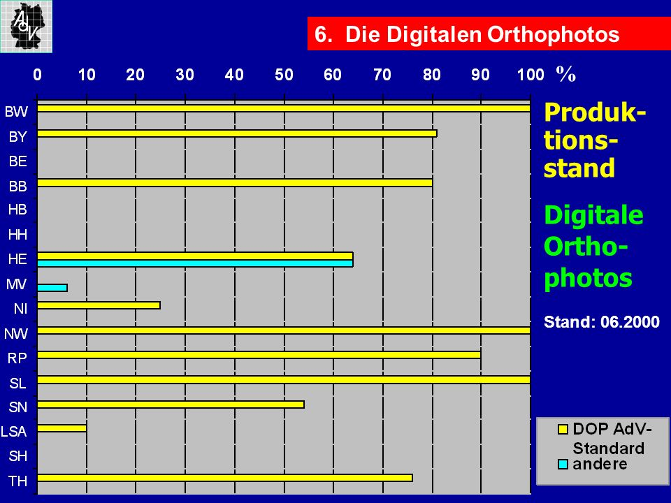 Produk- tions- stand Digitale Ortho- photos % Stand: 06.2000