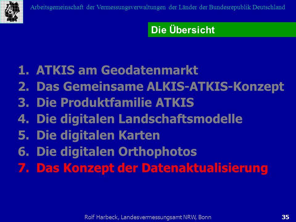 35Rolf Harbeck, Landesvermessungsamt NRW, Bonn Arbeitsgemeinschaft der Vermessungsverwaltungen der Länder der Bundesrepublik Deutschland 1.ATKIS am Ge