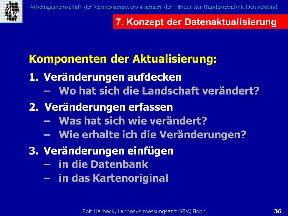 36Rolf Harbeck, Landesvermessungsamt NRW, Bonn Arbeitsgemeinschaft der Vermessungsverwaltungen der Länder der Bundesrepublik Deutschland Komponenten d