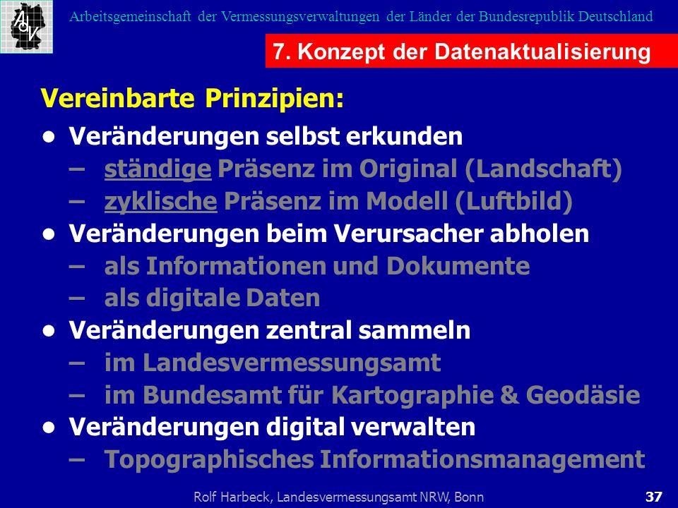 37Rolf Harbeck, Landesvermessungsamt NRW, Bonn Arbeitsgemeinschaft der Vermessungsverwaltungen der Länder der Bundesrepublik Deutschland Vereinbarte P
