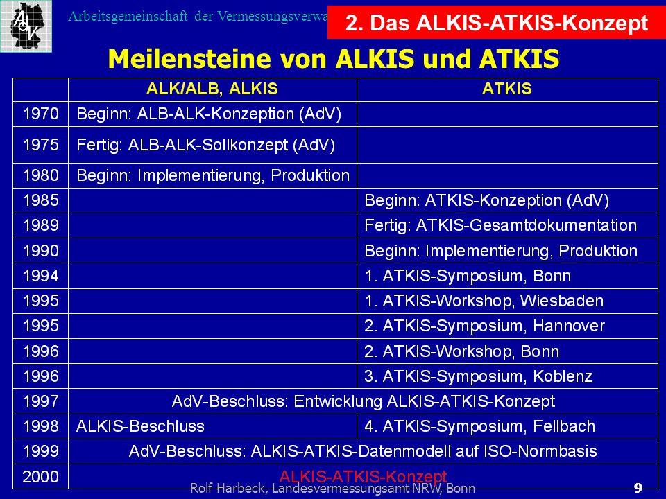 9Rolf Harbeck, Landesvermessungsamt NRW, Bonn Arbeitsgemeinschaft der Vermessungsverwaltungen der Länder der Bundesrepublik Deutschland Meilensteine v