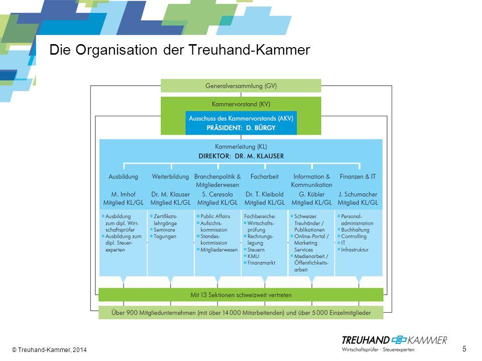 Die Organisation der Treuhand-Kammer © Treuhand-Kammer, 2014 5