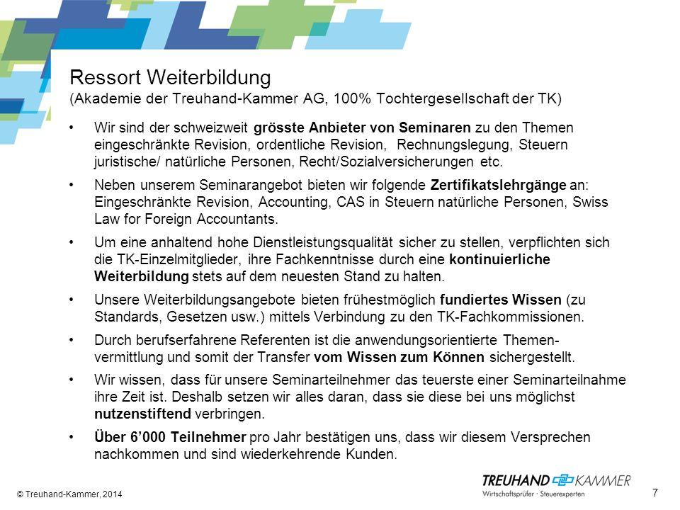 Ressort Weiterbildung (Akademie der Treuhand-Kammer AG, 100% Tochtergesellschaft der TK) © Treuhand-Kammer, 2014 Wir sind der schweizweit grösste Anbi