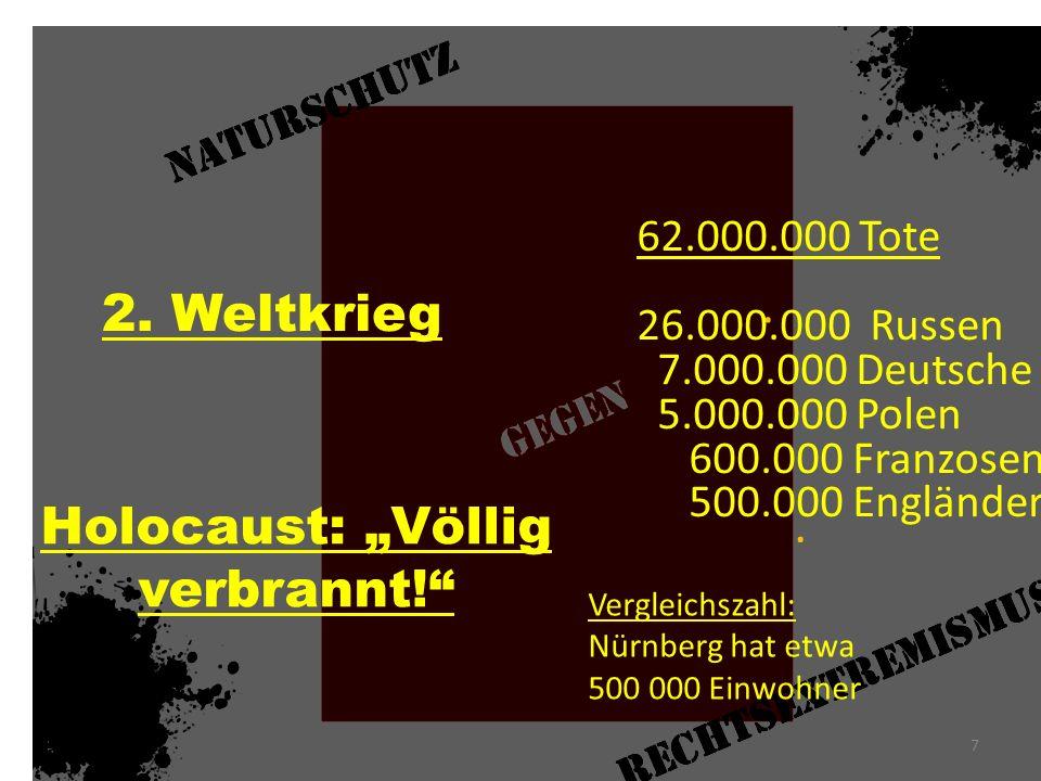 2. Weltkrieg. 62.000.000 Tote 26.000.000 Russen 7.000.000 Deutsche 5.000.000 Polen 600.000 Franzosen 500.000 Engländer. Holocaust: Völlig verbrannt! 7