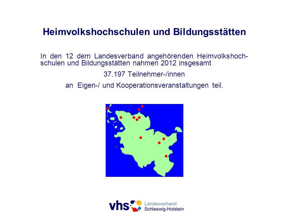 Heimvolkshochschulen und Bildungsstätten In den 12 dem Landesverband angehörenden Heimvolkshoch- schulen und Bildungsstätten nahmen 2012 insgesamt 37.197 Teilnehmer-/innen an Eigen-/ und Kooperationsveranstaltungen teil.