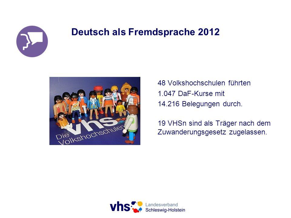 Deutsch als Fremdsprache 2012 48 Volkshochschulen führten 1.047 DaF-Kurse mit 14.216 Belegungen durch. 19 VHSn sind als Träger nach dem Zuwanderungsge