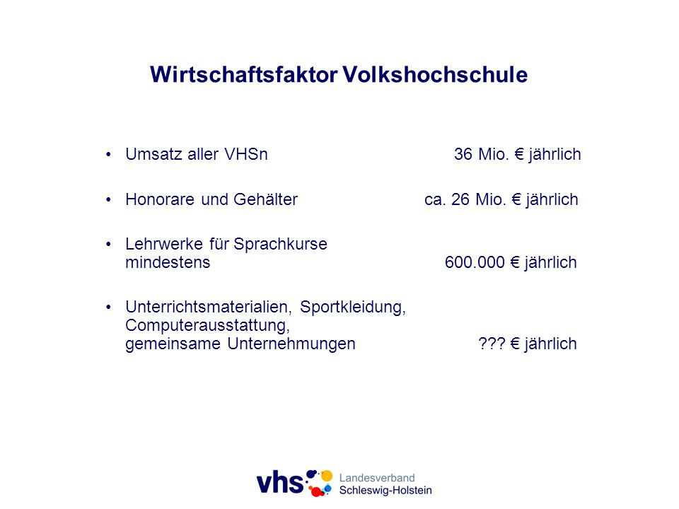 Wirtschaftsfaktor Volkshochschule Umsatz aller VHSn 36 Mio. jährlich Honorare und Gehälter ca. 26 Mio. jährlich Lehrwerke für Sprachkurse mindestens60
