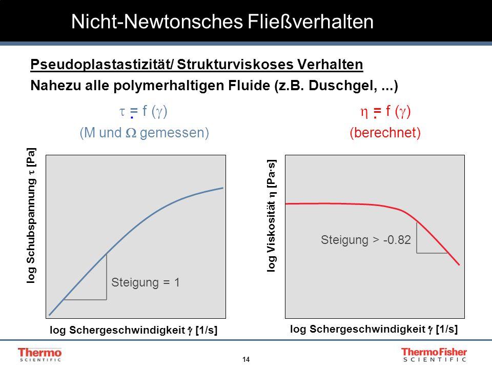 14 Pseudoplastastizität/ Strukturviskoses Verhalten Nahezu alle polymerhaltigen Fluide (z.B. Duschgel,...) Nicht-Newtonsches Fließverhalten. log Schub