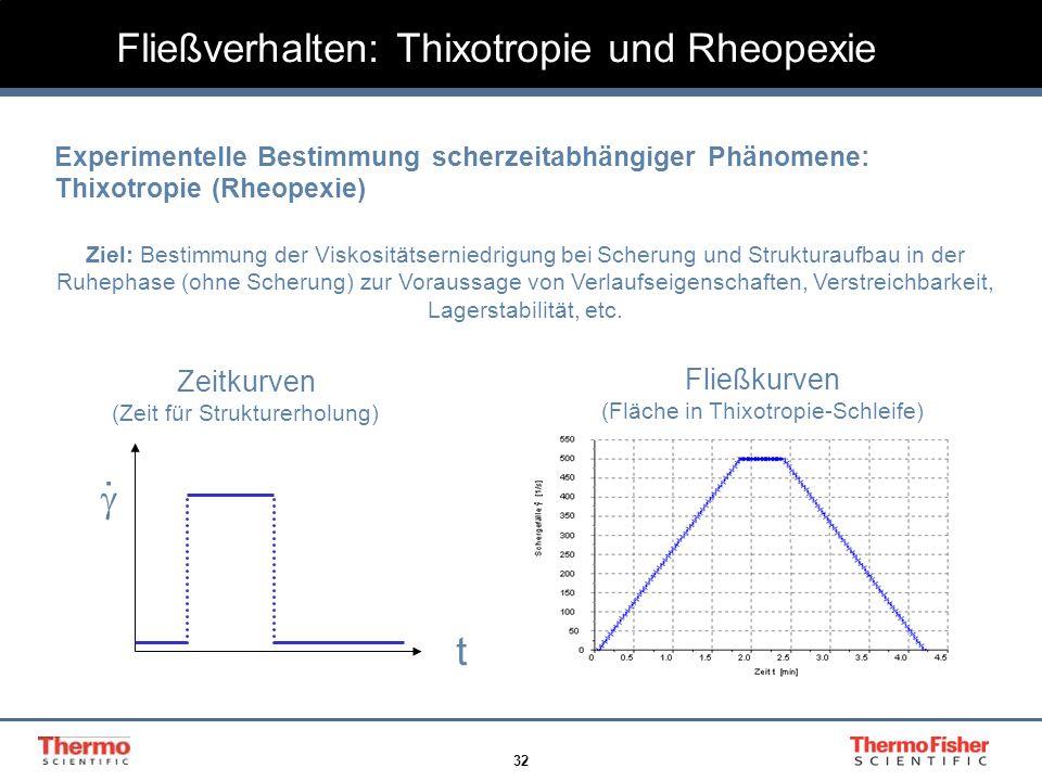 32 Experimentelle Bestimmung scherzeitabhängiger Phänomene: Thixotropie (Rheopexie) Fließkurven (Fläche in Thixotropie-Schleife) Ziel: Bestimmung der