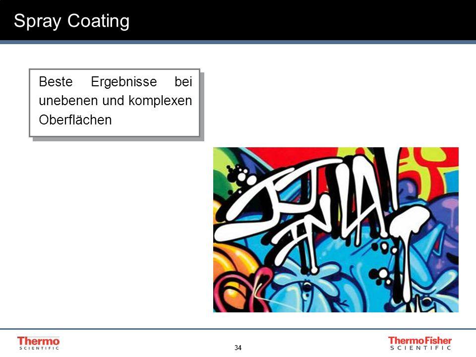 34 Spray Coating Beste Ergebnisse bei unebenen und komplexen Oberflächen Graffiti