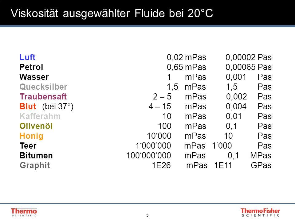 5 Viskosität ausgewählter Fluide bei 20°C Luft0,02 mPas0,00002 Pas Petrol0,65 mPas0,00065 Pas Wasser1 mPas0,001 Pas Quecksilber1,5 mPas 1,5 Pas Traube