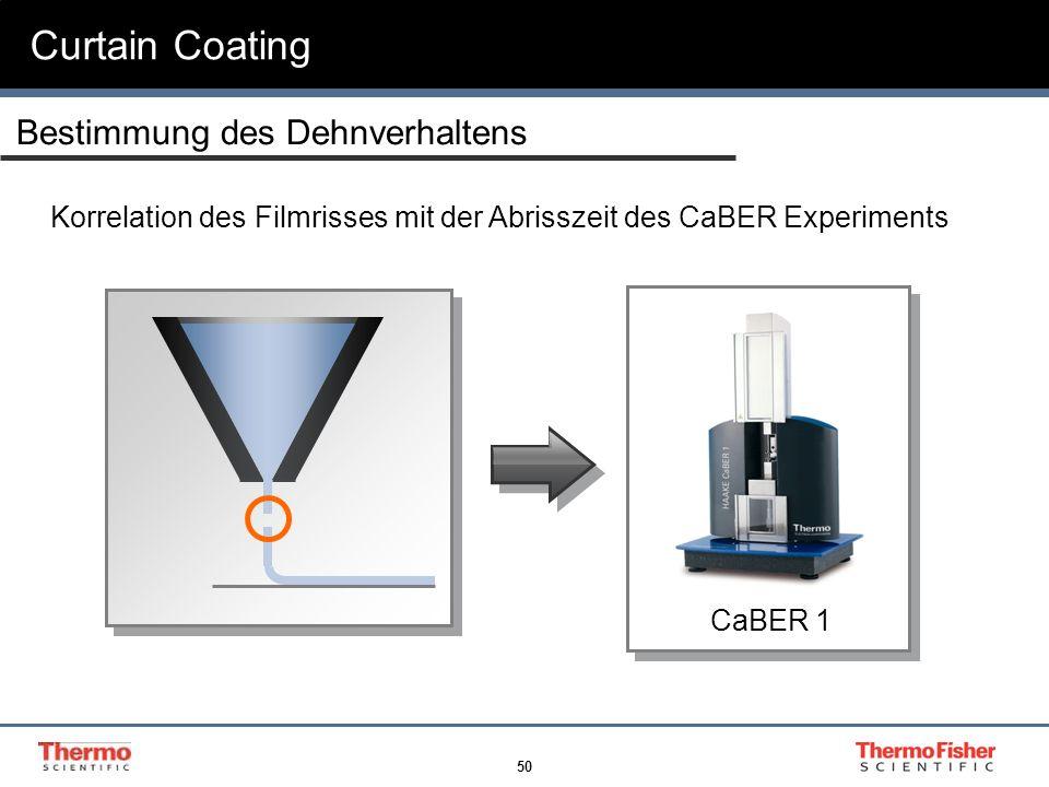50 Curtain Coating Korrelation des Filmrisses mit der Abrisszeit des CaBER Experiments CaBER 1 Bestimmung des Dehnverhaltens