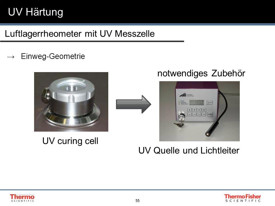 55 UV Härtung UV curing cell notwendiges Zubehör UV Quelle und Lichtleiter Einweg-Geometrie Luftlagerrheometer mit UV Messzelle