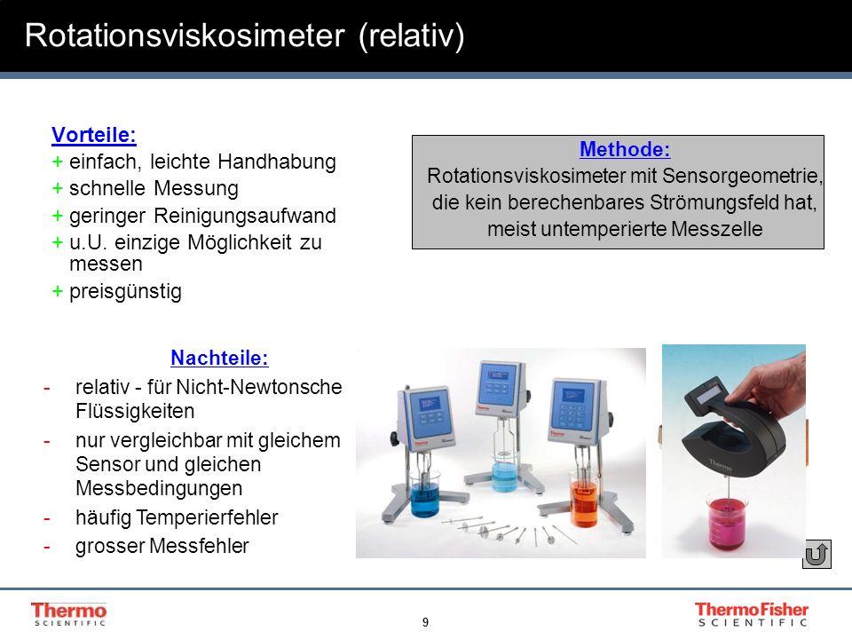 9 Methode: Rotationsviskosimeter mit Sensorgeometrie, die kein berechenbares Strömungsfeld hat, meist untemperierte Messzelle Rotationsviskosimeter (r