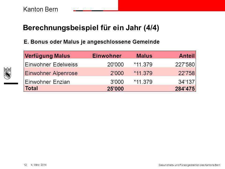 Kanton Bern 124.