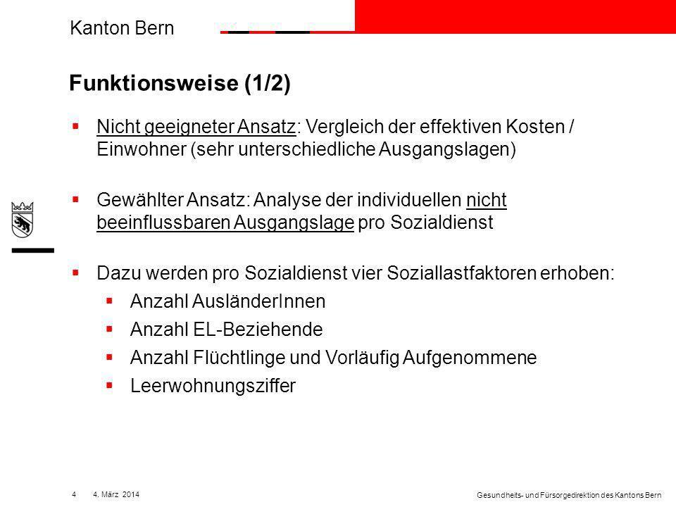 Kanton Bern 54.