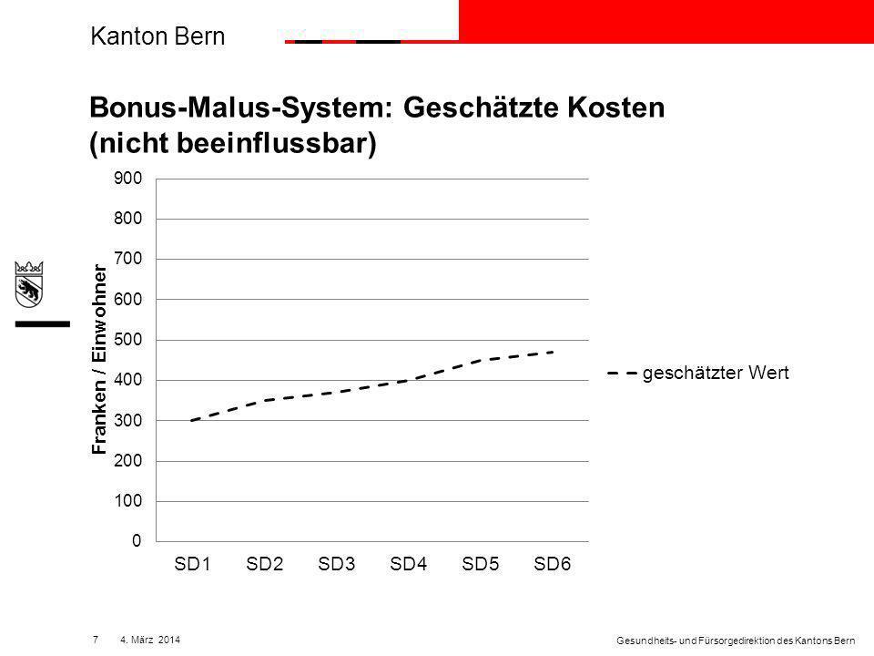 Kanton Bern 74.