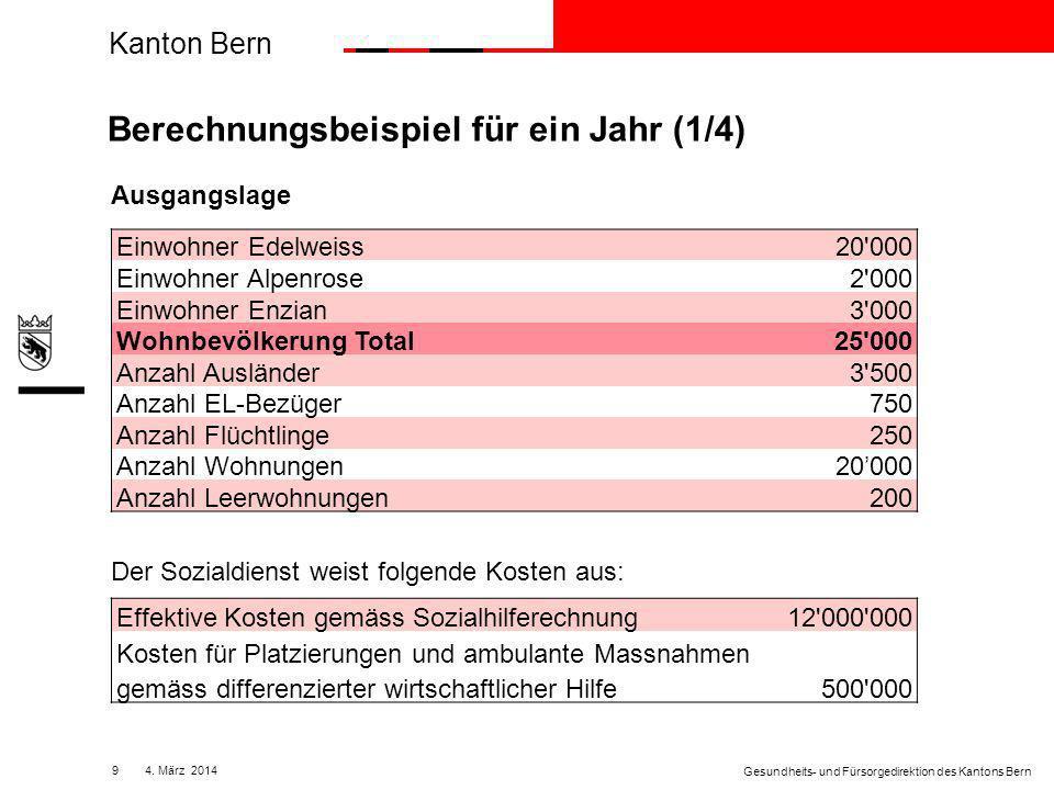 Kanton Bern 104.