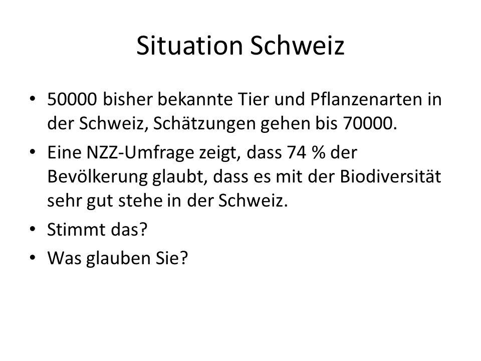 Situation Schweiz 50000 bisher bekannte Tier und Pflanzenarten in der Schweiz, Schätzungen gehen bis 70000. Eine NZZ-Umfrage zeigt, dass 74 % der Bevö
