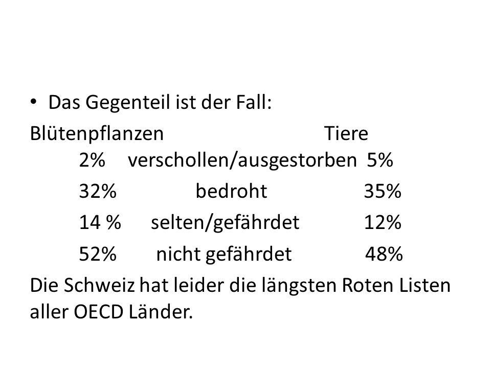 Bäume und Sträucher Im Kanton Bern kommen 42 Baumarten und 112 Straucharten, davon sind ca.