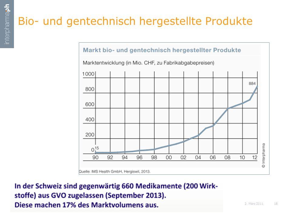 Bio- und gentechnisch hergestellte Produkte 2. März 201118 Hier steht der Titel der Präsentation / der Referent