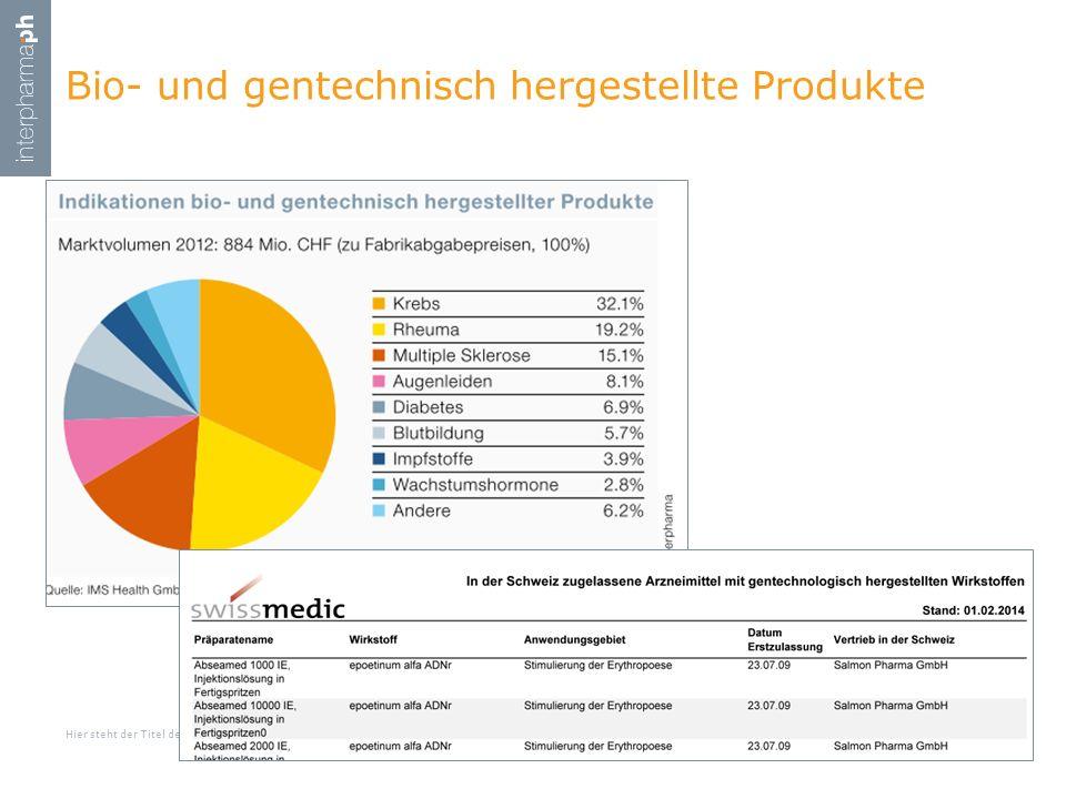 Bio- und gentechnisch hergestellte Produkte 2. März 201119 Hier steht der Titel der Präsentation / der Referent