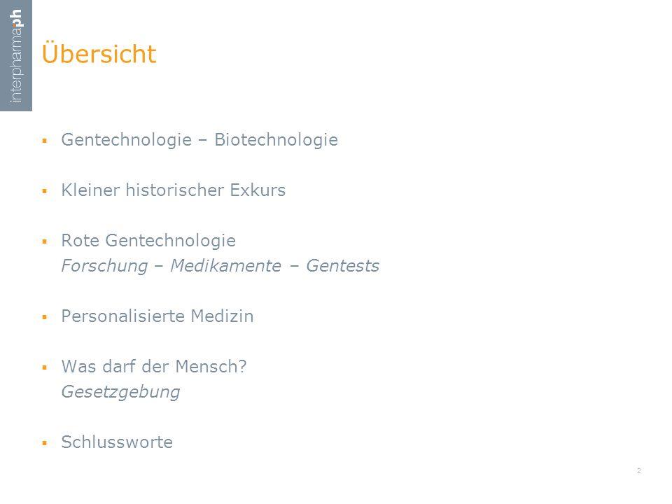 Definitionssache System- medizin Individualisierte Medizin Precision Medicine Personalisierte Medizin Stratifizierte Medizin Biomarker- basierte Medizin Massgeschneiderte Medizin P4-Medicine Pharmako -genetik 33