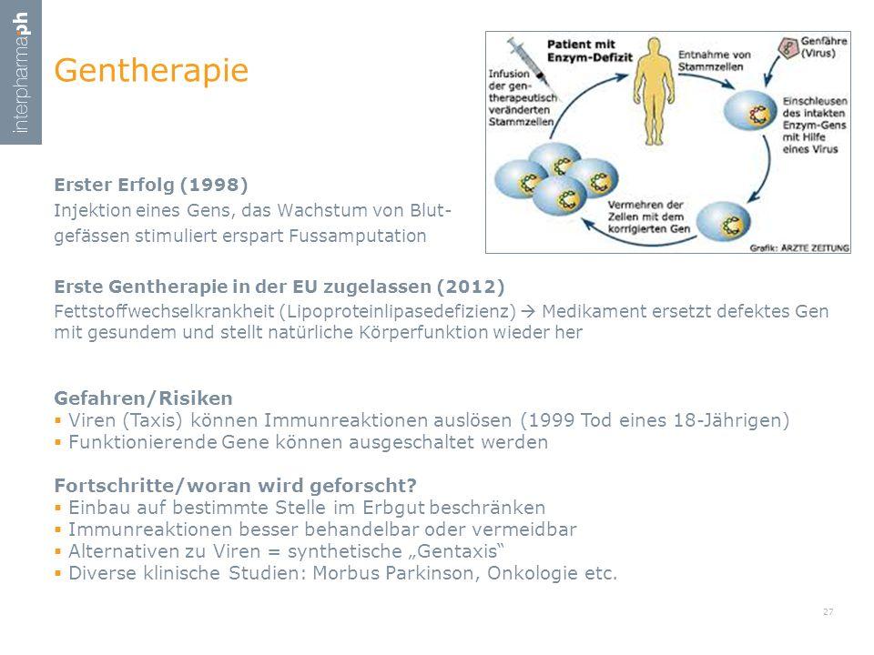 Erster Erfolg (1998) Injektion eines Gens, das Wachstum von Blut- gefässen stimuliert erspart Fussamputation Erste Gentherapie in der EU zugelassen (2