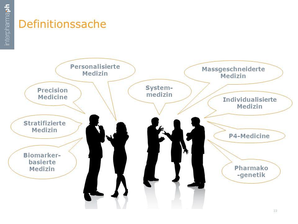 Definitionssache System- medizin Individualisierte Medizin Precision Medicine Personalisierte Medizin Stratifizierte Medizin Biomarker- basierte Mediz