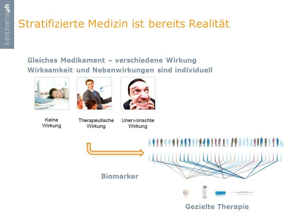 Stratifizierte Medizin ist bereits Realität Gleiches Medikament – verschiedene Wirkung Wirksamkeit und Nebenwirkungen sind individuell Gezielte Therap