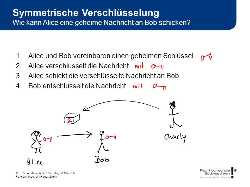 Prof. Dr. A. Meyer & Dipl. Wirt.-Ing. M. Diedrich Folie 2 (Kinder-Uni Hagen 2014) 1.Alice und Bob vereinbaren einen geheimen Schlüssel 2.Alice verschl