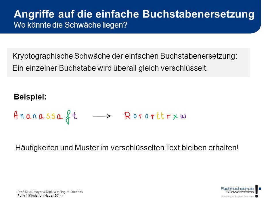 Prof. Dr. A. Meyer & Dipl. Wirt.-Ing. M. Diedrich Folie 4 (Kinder-Uni Hagen 2014) Kryptographische Schwäche der einfachen Buchstabenersetzung: Ein ein