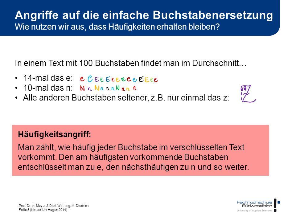 Prof. Dr. A. Meyer & Dipl. Wirt.-Ing. M. Diedrich Folie 5 (Kinder-Uni Hagen 2014) Man zählt, wie häufig jeder Buchstabe im verschlüsselten Text vorkom
