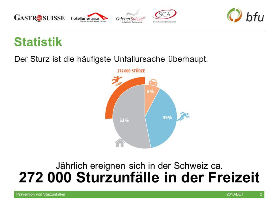2013-BET Prävention von Sturzunfällen 2 Statistik Der Sturz ist die häufigste Unfallursache überhaupt.